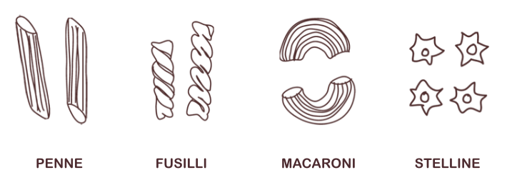 Favourite pasta shapes - Risolino